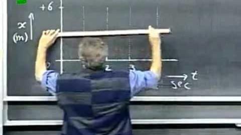 Comment faire des lignes en pointillés au tableau