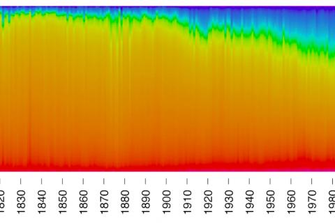couleur-peinture-statistiques