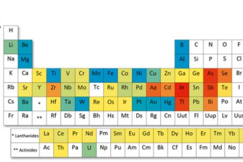 table-periodique-element-manque-01