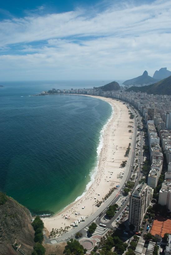Copacabana-plage-rio-bresil-maintenant