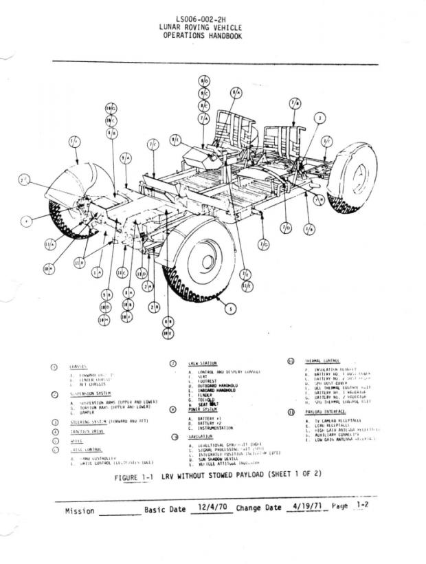 le manuel d 39 utilisation du rover lunaire. Black Bedroom Furniture Sets. Home Design Ideas
