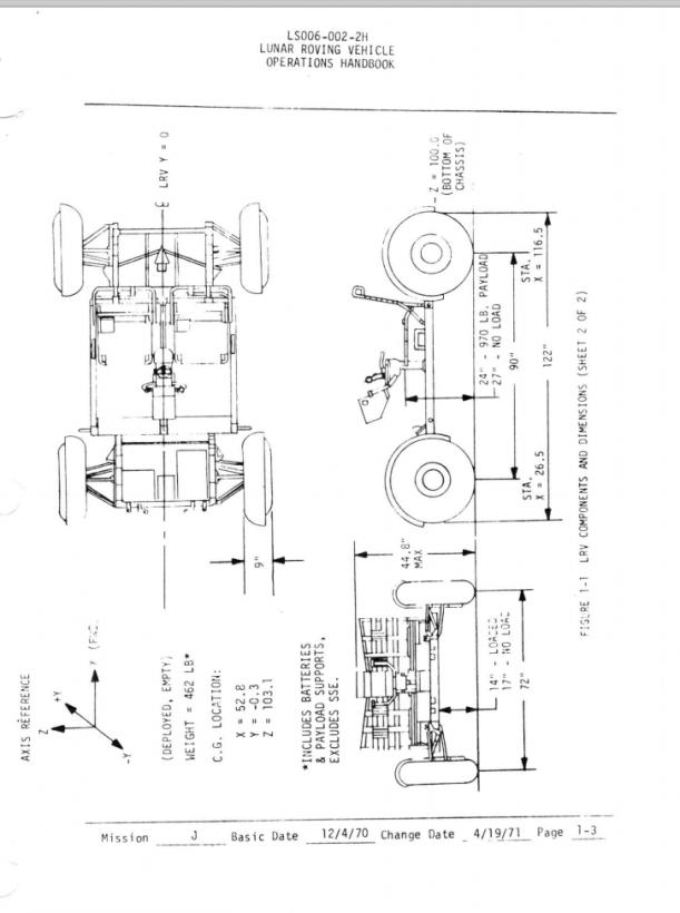 manuel-voiture-rover-lune-nasa-03
