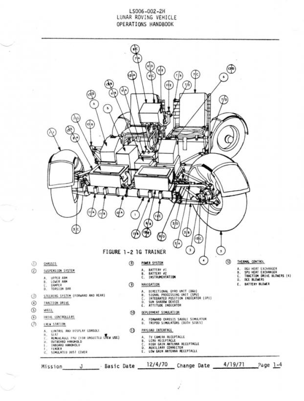 manuel-voiture-rover-lune-nasa-04