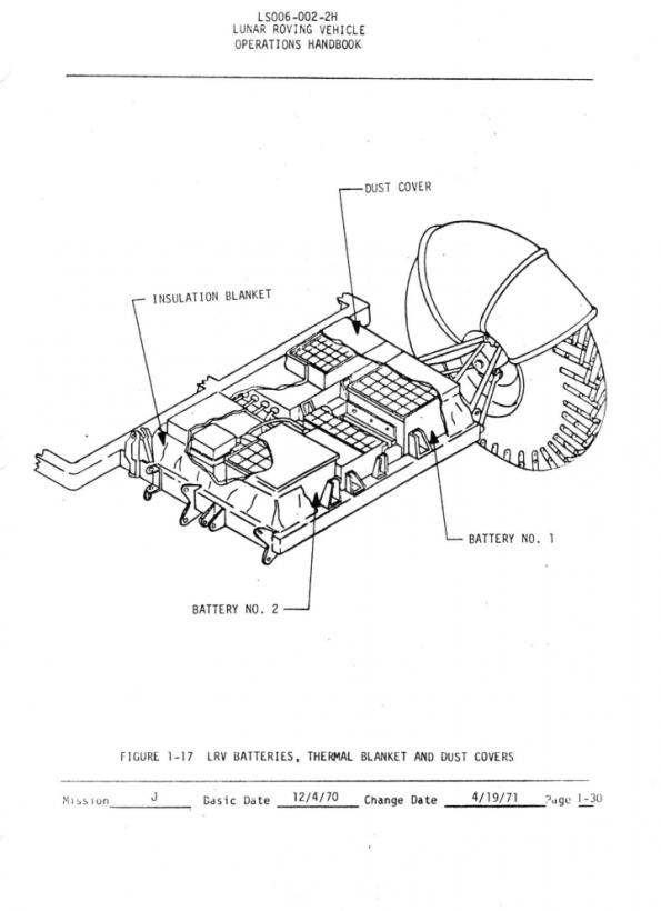 manuel-voiture-rover-lune-nasa-05