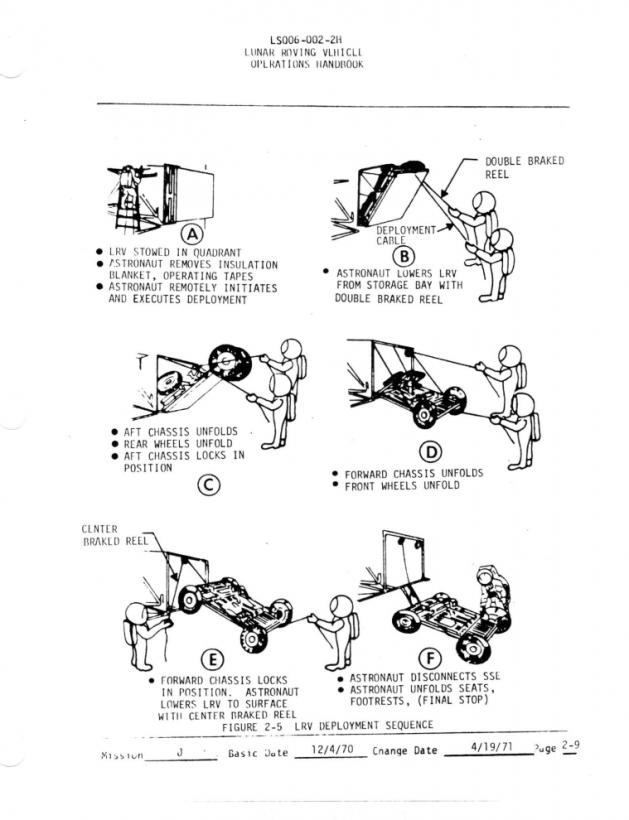 manuel-voiture-rover-lune-nasa-08