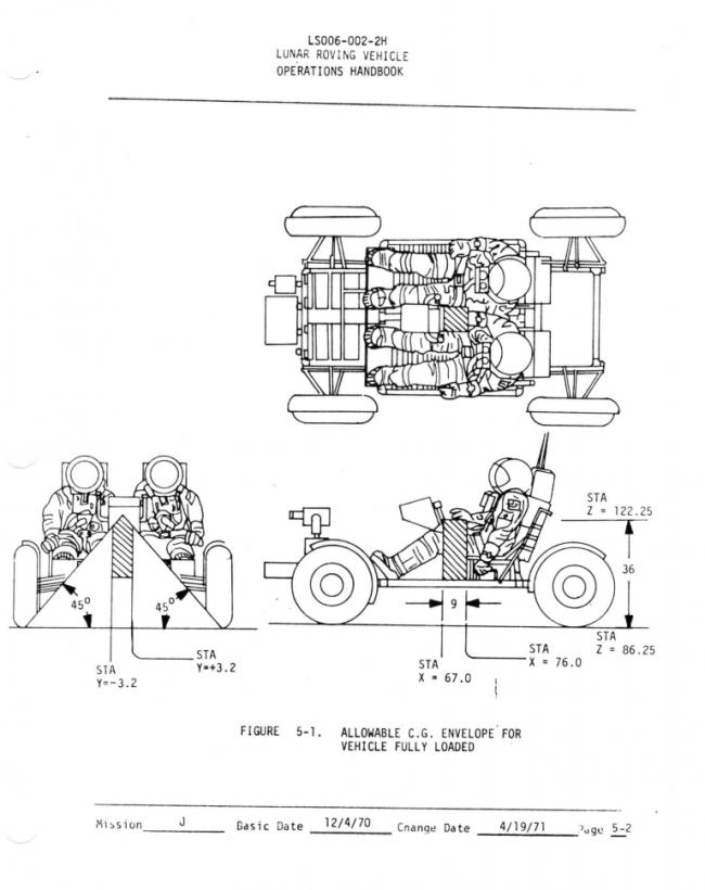 manuel-voiture-rover-lune-nasa-10