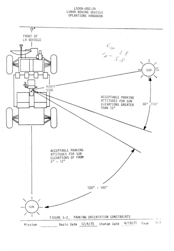manuel-voiture-rover-lune-nasa-11