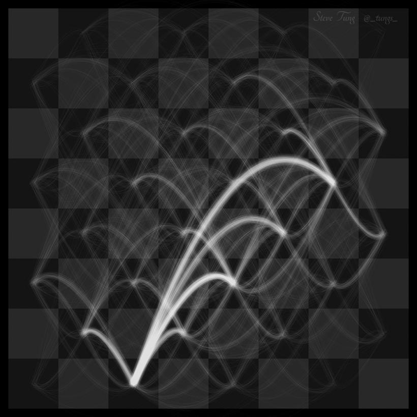 05_White_Bishop_piece_echecs_trajet