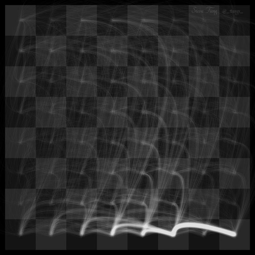 15_White_Rook_piece_echecs_trajet