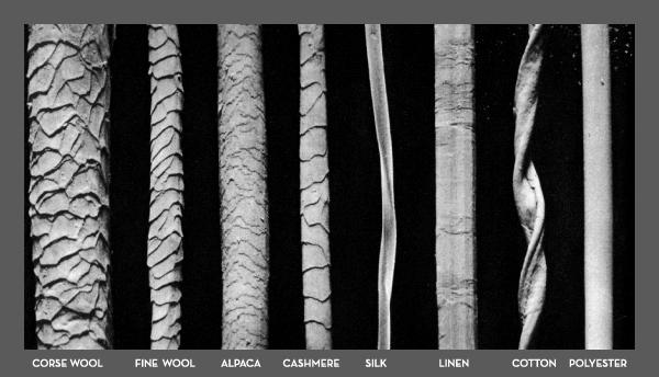 comparaison-fibre-textile