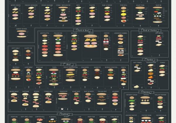 sandwich-affiche