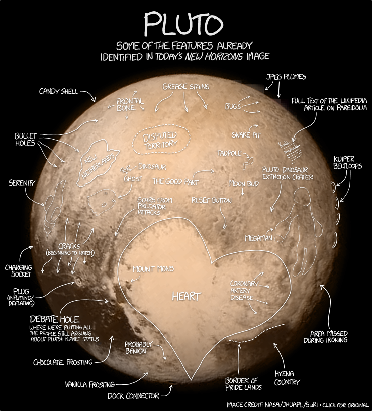 pluto-xkcd