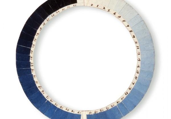 cyanometre