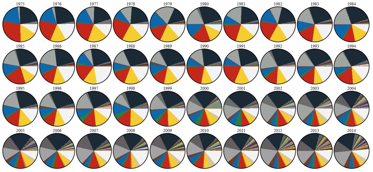 lego-couleur-evolution-03