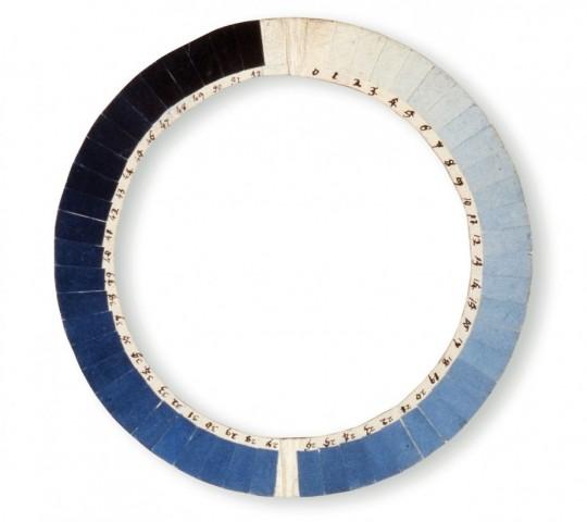 cyanometre-bo