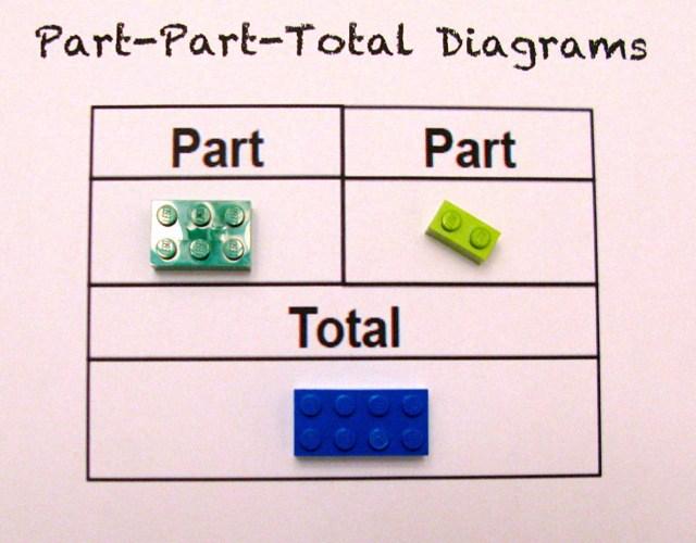 math-lego-03