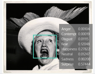 weegee-emotion