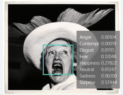 weegee-emotion