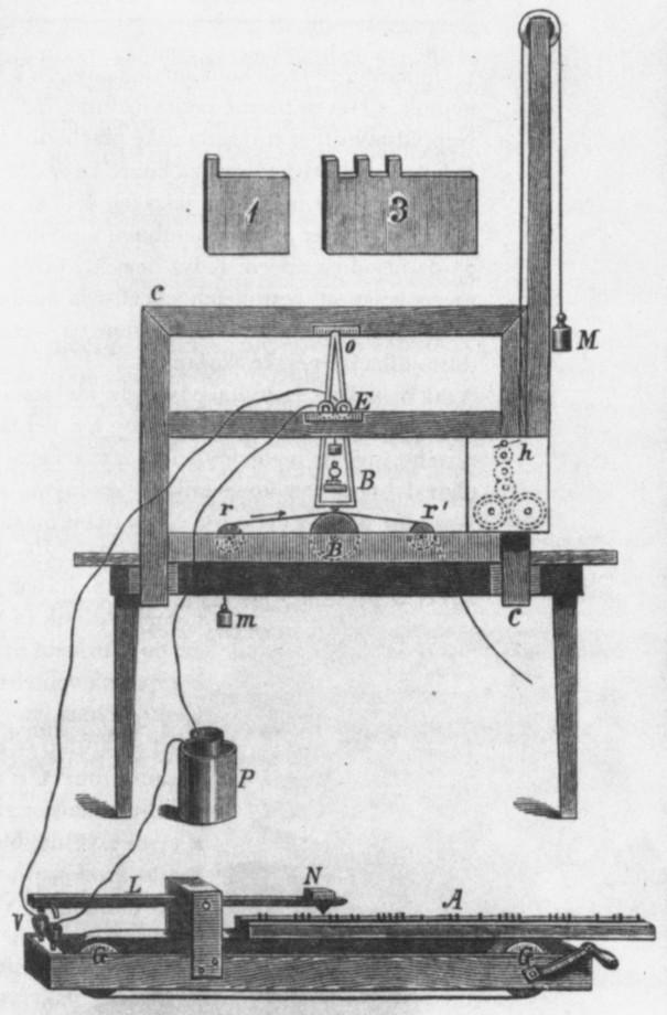 Le télégraphe original de Morse