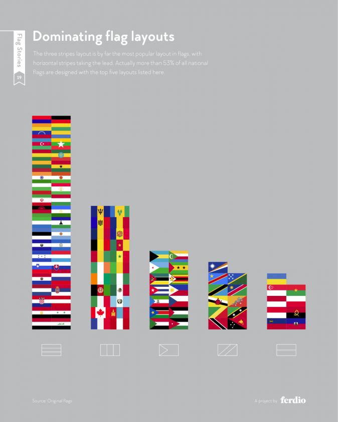 drapeau-statistique-04