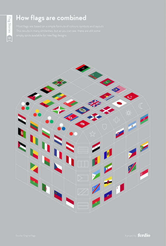 drapeau-statistique-05