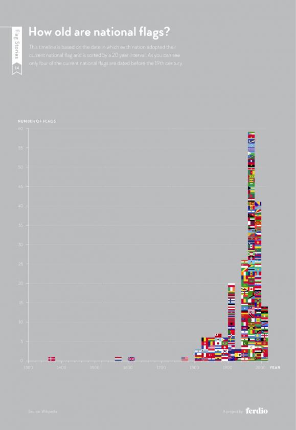 drapeau-statistique-06