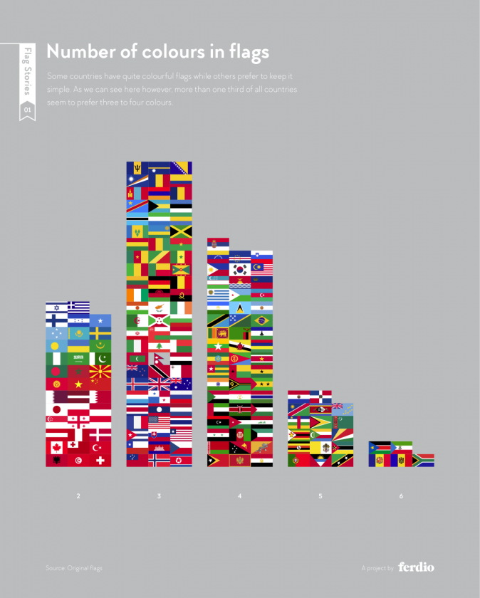 drapeau-statistique-07