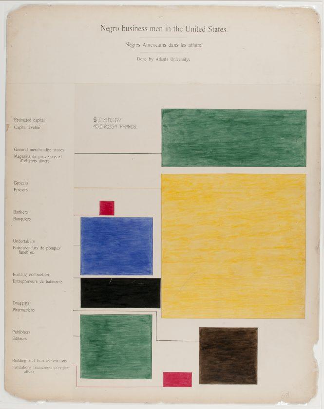 du-bois-infographie-noir-usa-expo-universelle-1900-03