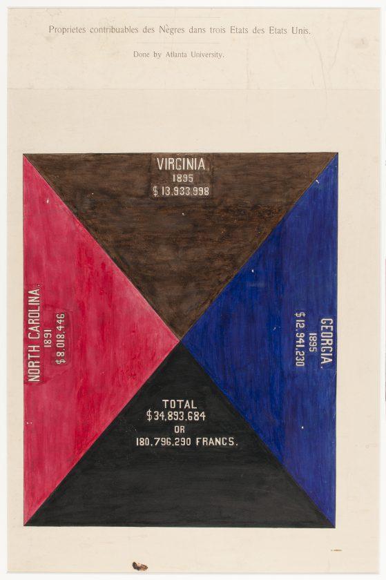 du-bois-infographie-noir-usa-expo-universelle-1900-06