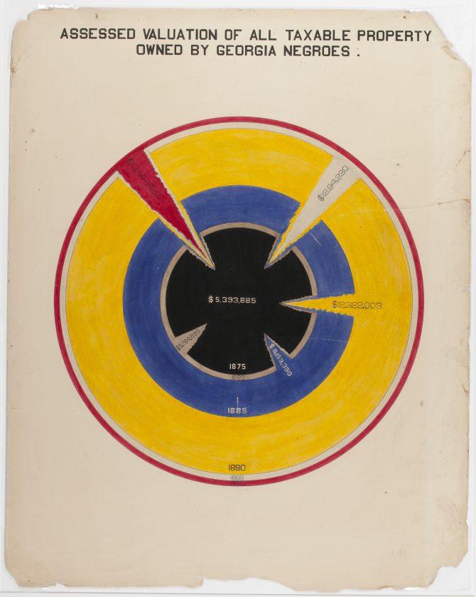 du-bois-infographie-noir-usa-expo-universelle-1900-07