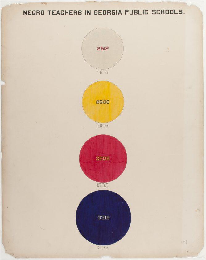 du-bois-infographie-noir-usa-expo-universelle-1900-08