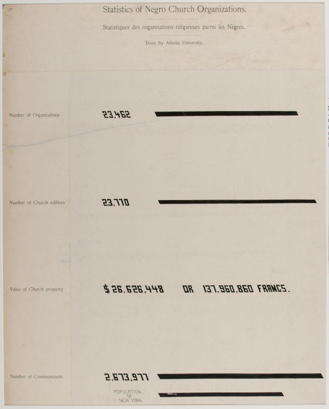 du-bois-infographie-noir-usa-expo-universelle-1900-18