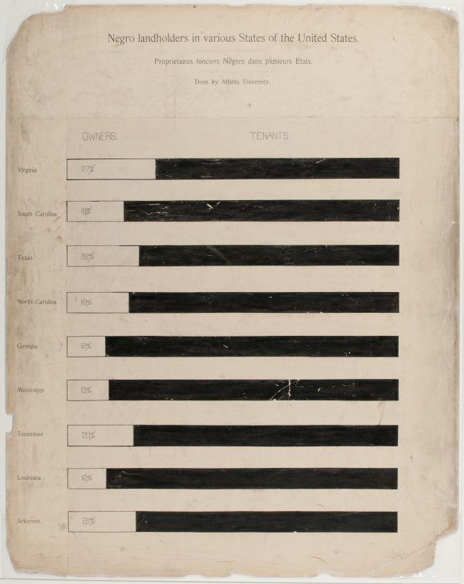 du-bois-infographie-noir-usa-expo-universelle-1900-21