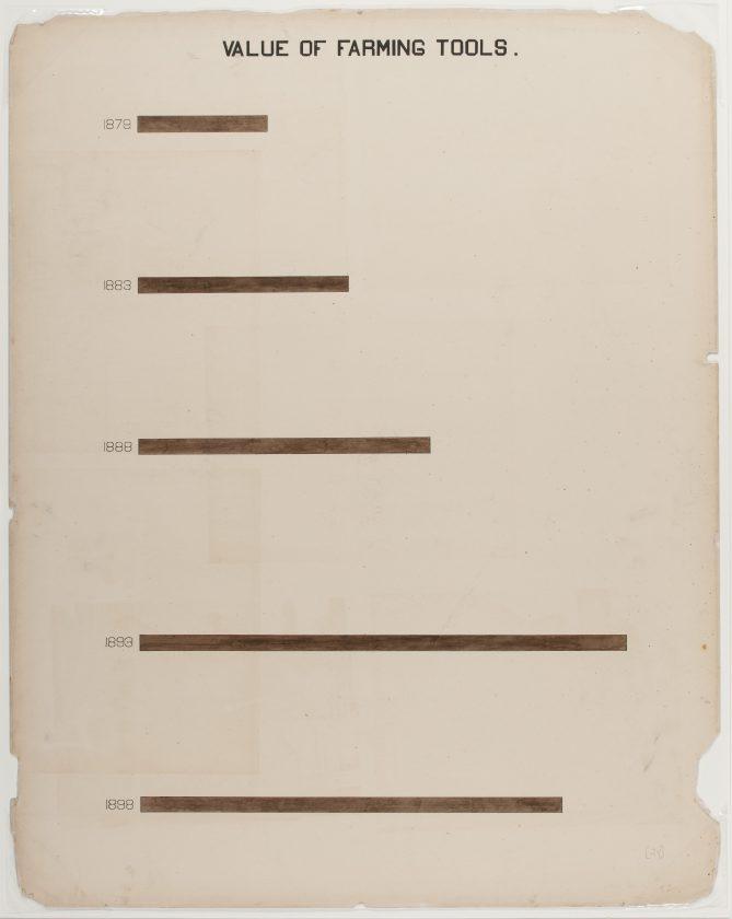 du-bois-infographie-noir-usa-expo-universelle-1900-25