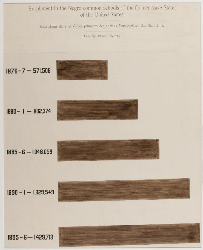 du-bois-infographie-noir-usa-expo-universelle-1900-29
