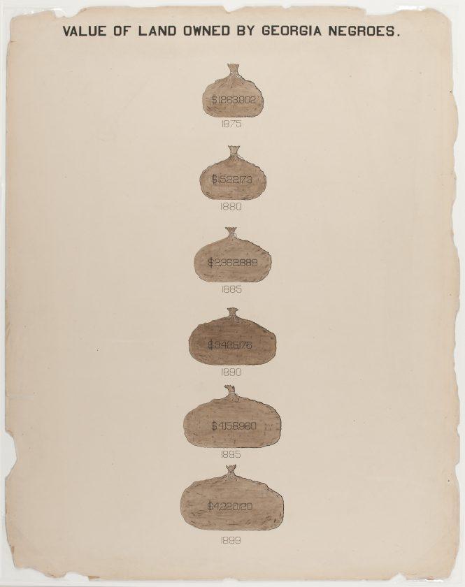 du-bois-infographie-noir-usa-expo-universelle-1900-36