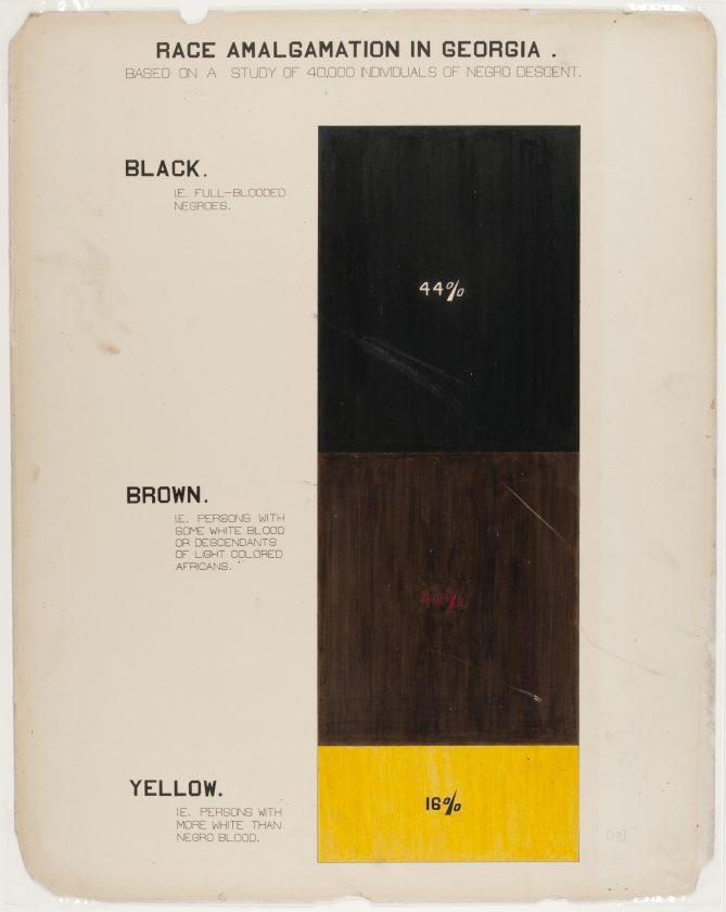 du-bois-infographie-noir-usa-expo-universelle-1900-39