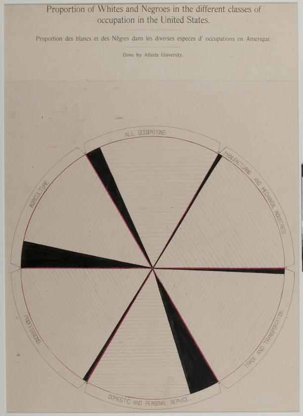 du-bois-infographie-noir-usa-expo-universelle-1900-44